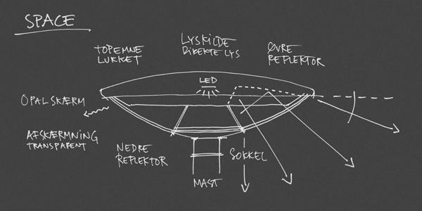 Space, design AART Designers